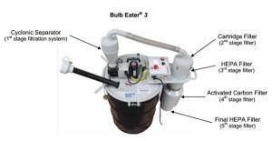 Bulb-Eater-3_3-600px-W